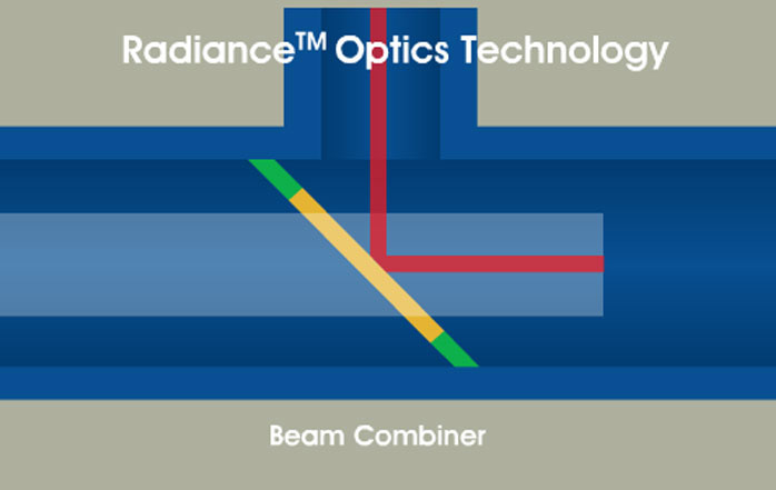 radiance optics beam enhancing package